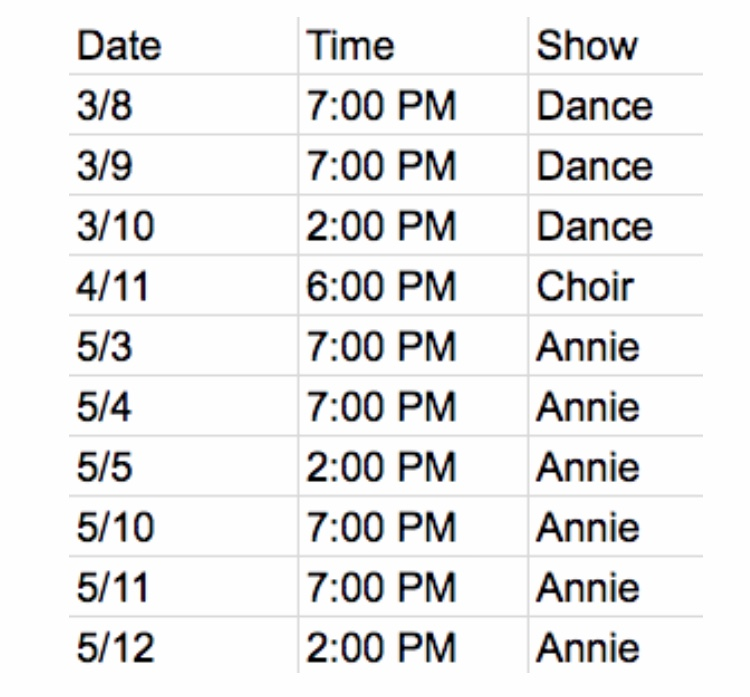 Spring PAM Performances