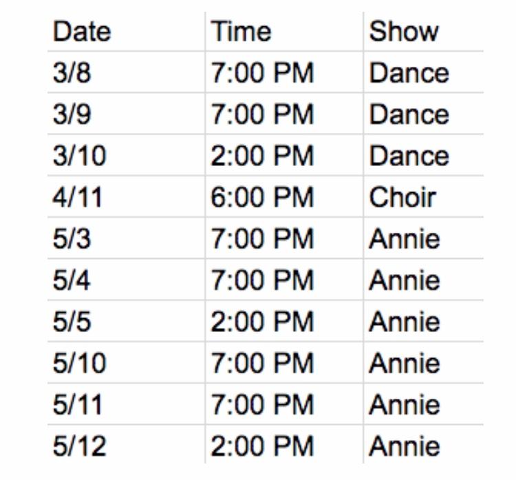 Spring PAM Performances