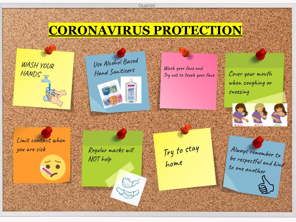How to stay safe from the Coronavirus